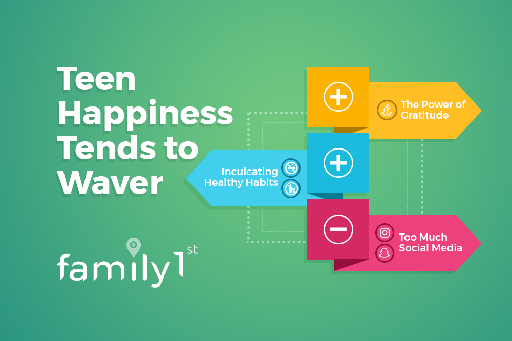 Factors Hampering Teen Happiness and Solutions