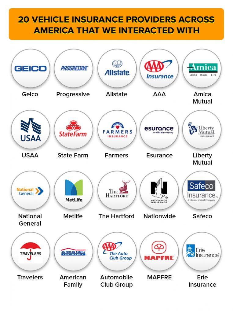 car insurance companies
